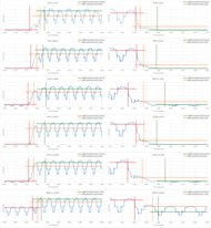 TCL P Series/P607 2017 Response Time Chart