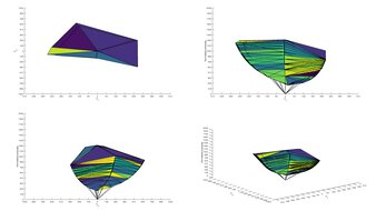 Dell S2721D sRGB Color Volume ITP Picture