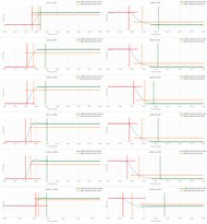 LG SK9000 Response Time Chart