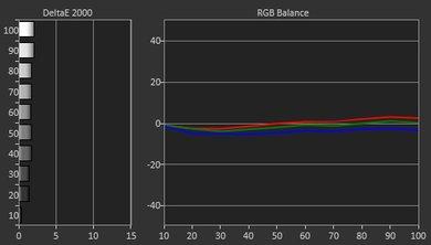 Sony X800D Pre Calibration Picture