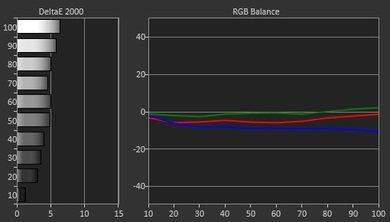 Sony X930C Pre Calibration Picture