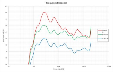 LG UH5500 Frequency Response Picture