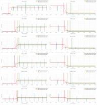 LG UM8070 Response Time Chart