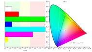 LG 27UD58-B Color Gamut ARGB Picture
