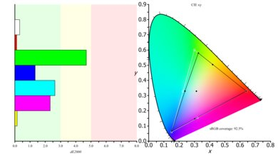 HP V320 Color Gamut s.RGB Picture