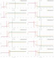 Vizio M7 Series Quantum 2019 Response Time Chart
