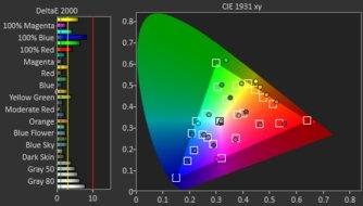 HP OMEN X 25f Pre Color Picture