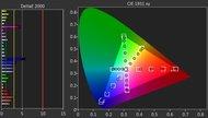 Samsung M5300 Post Color Picture