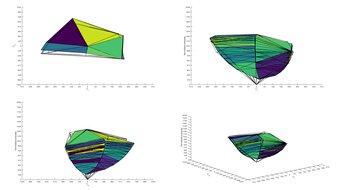 Gigabyte G32QC Adobe RGB Color Volume ITP Picture
