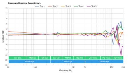 Grado SR60e/SR60 Consistency L