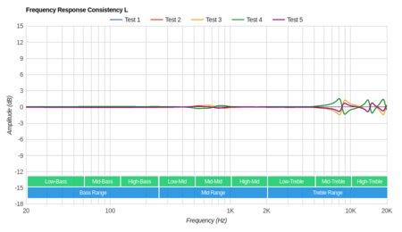 Monoprice 10799 Consistency L