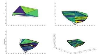 MSI Optix G272 Adobe RGB Color Volume ITP Picture
