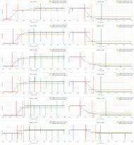 Samsung MU6290 Response Time Chart