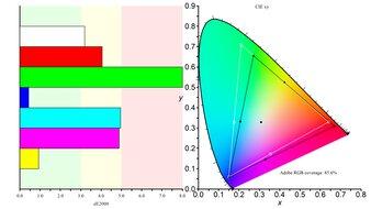 MSI Optix G27C6 Color Gamut ARGB Picture