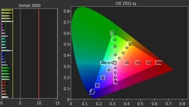 Samsung MU8500 Pre Color Picture