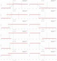 Vizio E Series 1080p 2016 Response Time Chart