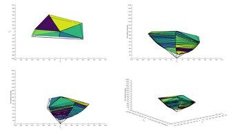 LG 27GP83B-B Adobe RGB Color Volume ITP Picture