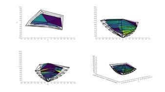 BenQ EL2870U 2020 Color Volume ITP Picture