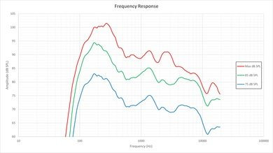 Samsung JU7100 Frequency Response Picture