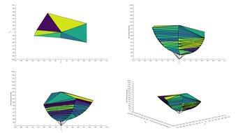 Gigabyte M32U sRGB Color Volume ITP Picture