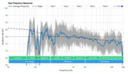 Vizio SB3820-C6 Raw Frequency Response