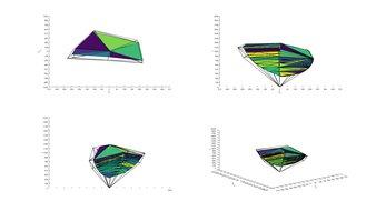 ASUS VG248QE Adobe RGB Color Volume ITP Picture