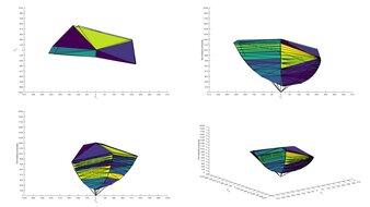 Dell S2721HGF sRGB Color Volume ITP Picture