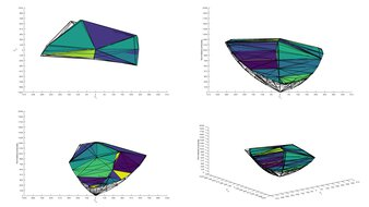 MSI Optix MAG273R P3 Color Volume ITP Picture