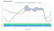 JBL TUNE 750BTNC Wireless SpNR