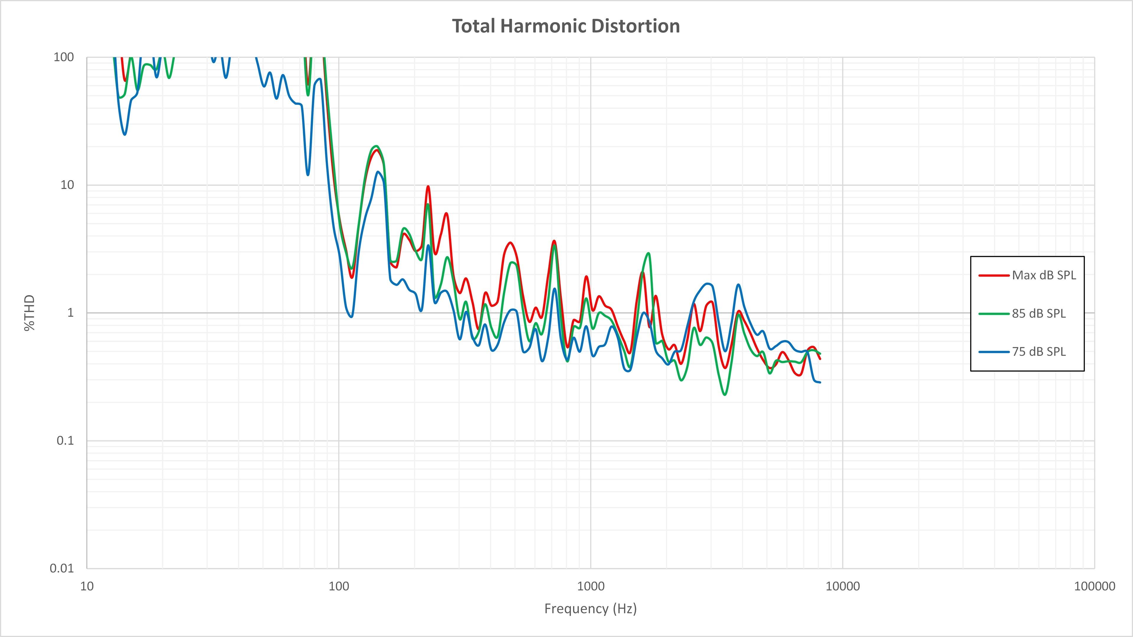 Harmonic Distortion Lg Lf5600 Review 32lf5600 42lf5600
