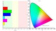 LG 27GL650F-B Color Gamut sRGB Picture
