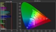 LG UJ6300 Pre Color Picture