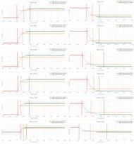 LG UltraFine 4k Response Time Chart