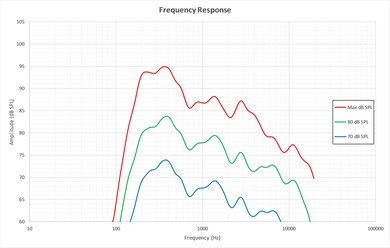 Vizio E Series 2017 Frequency Response Picture