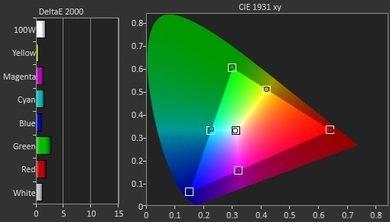 LG EF9500 Pre Color Picture