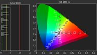 Samsung MU6100 Color Gamut DCI-P3 Picture