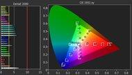 Hisense H9G Pre Color Picture
