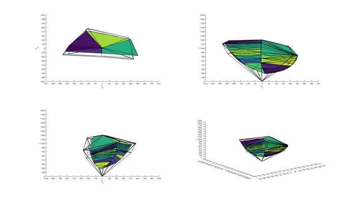 Samsung UE590 Adobe RGB Color Volume ITP Picture