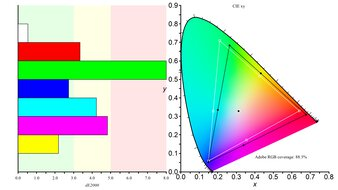 LG 27GN950-B Color Gamut ARGB Picture