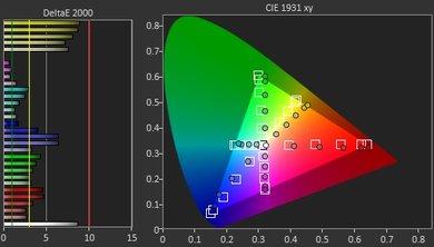 LG LJ5500 Pre Color Picture