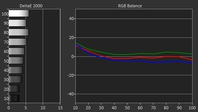 LG UF8500 Pre Calibration Picture