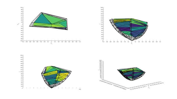 Dell U2518D P3 Color Volume ITP Picture