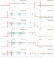 LG SM8600 Response Time Chart