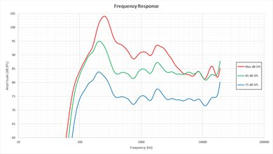 Samsung K6250 Frequency Response Picture