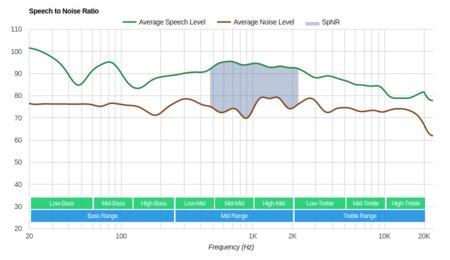 Audio-Technica ATH-MSR7NC SpNR