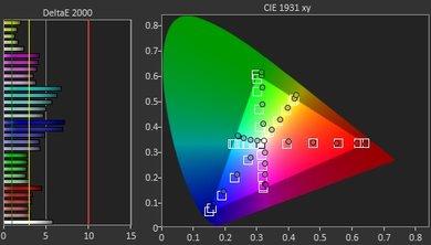 LG SJ8500 Pre Color Picture
