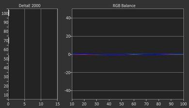 Vizio D Series 4k 2016 Post Calibration Picture