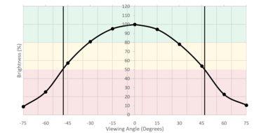 LG 24MP59G-P Horizontal Brightness Picture