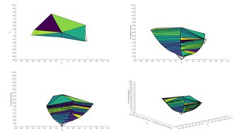 MSI Optix G27C5 sRGB Color Volume ITP Picture