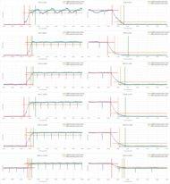 Samsung Q7F/Q7 QLED 2017 Response Time Chart
